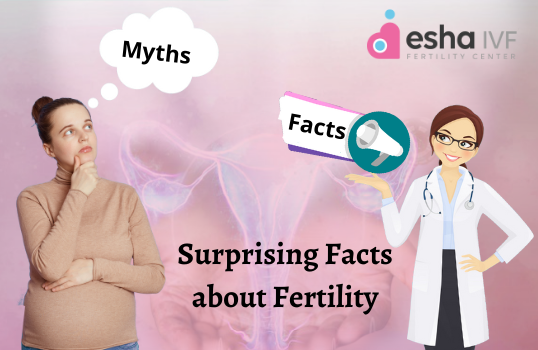 Facts about Fertility - Myths vs Facts